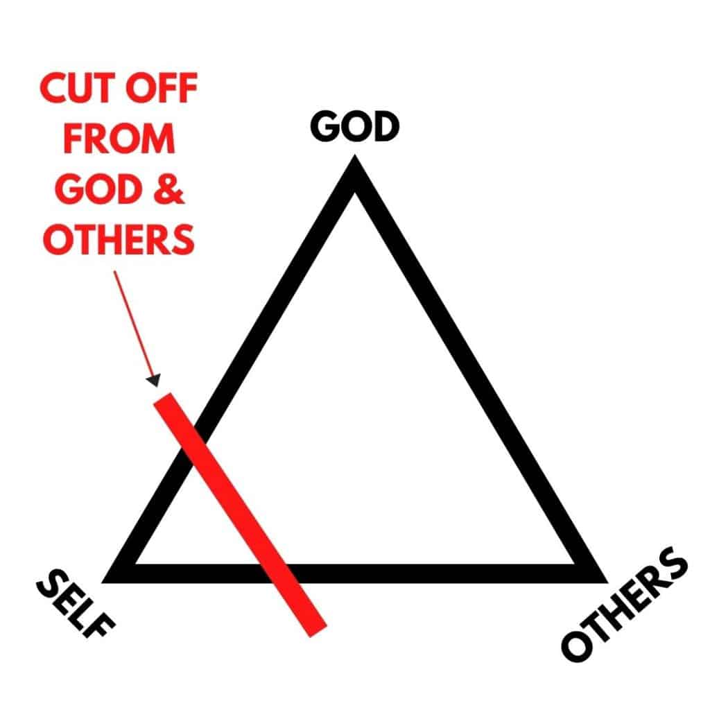 GOD 2 Aa step 11