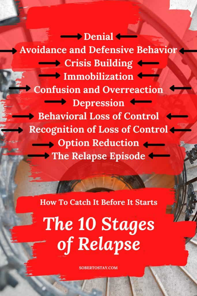 The 10 Stages of Relapse 1 Stages of Relapse