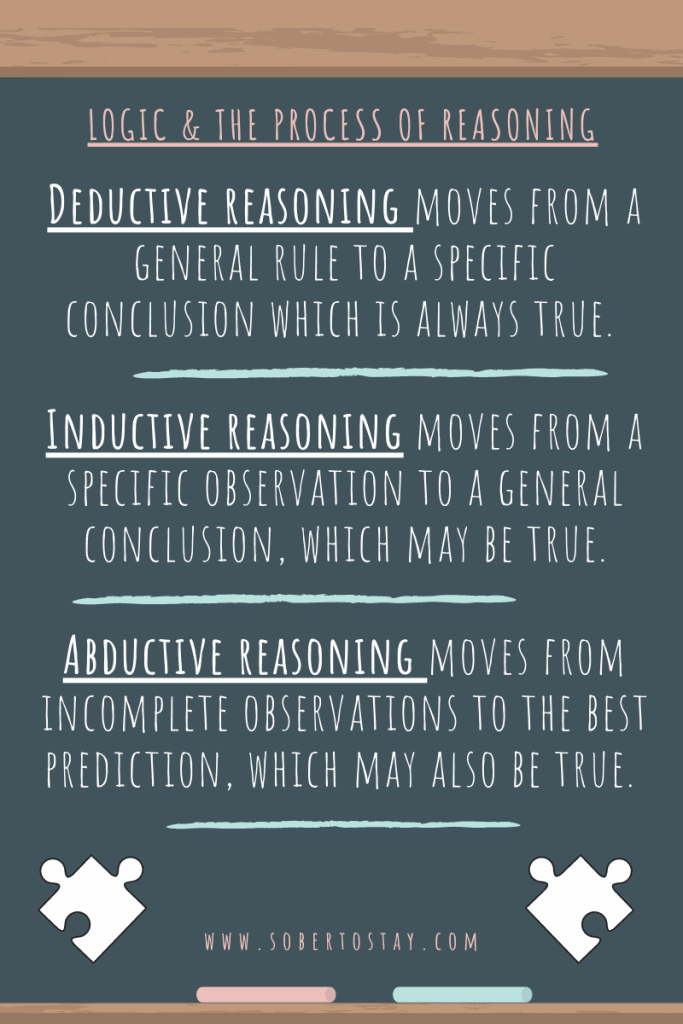 forms of reasoning: deductive, inductive, abductive