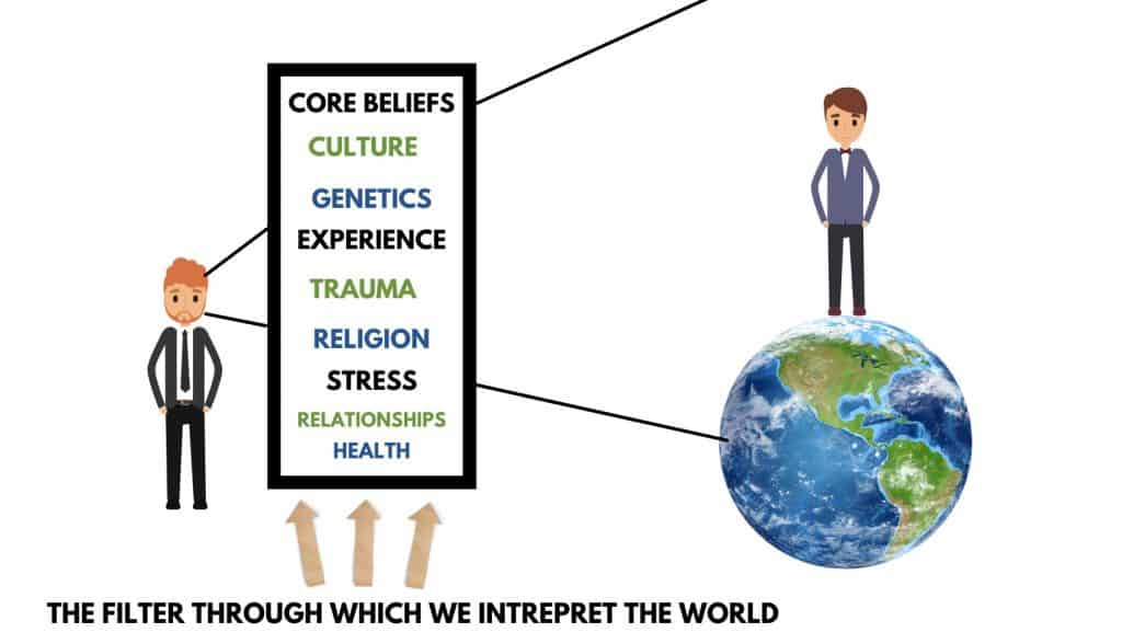 OUR INTERPRETATION OF THE WORLD what is smart recovery